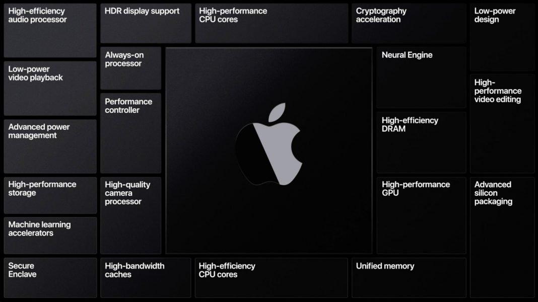 Apple M1 Specs