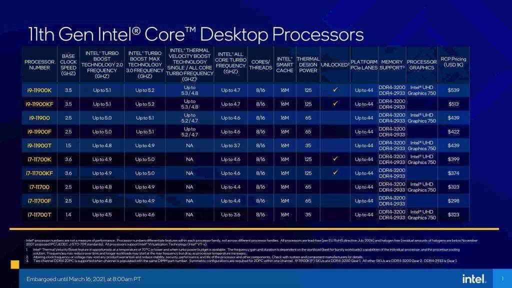 Intel Rocket Lake-S Core i9 and Core i7 Processors SKUs