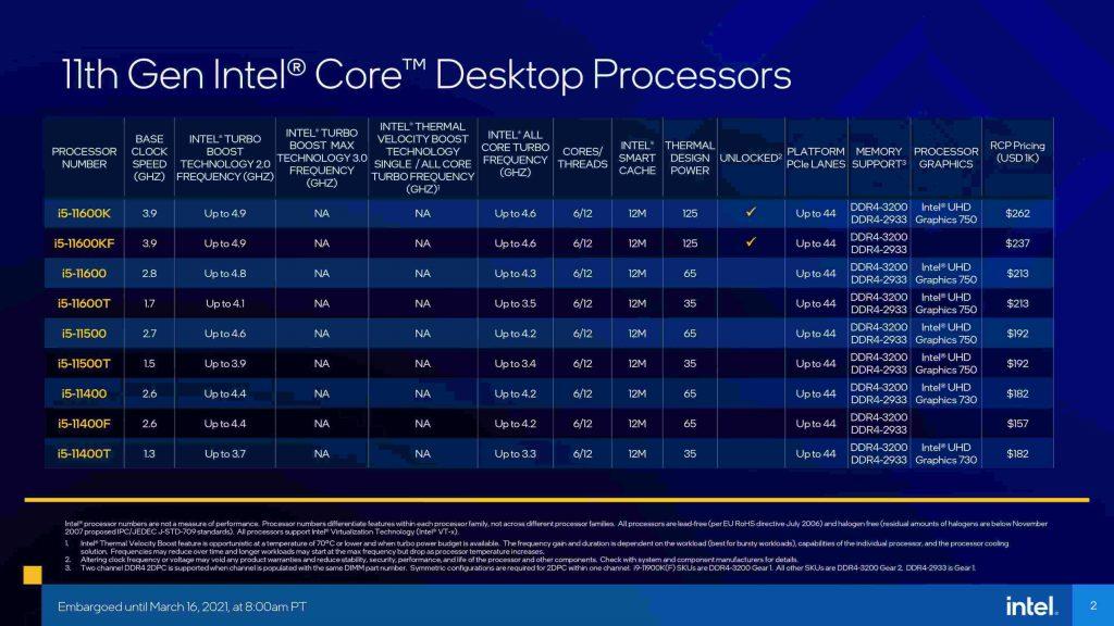 Intel Rocket Lake-S Core i5 Processor SKUs