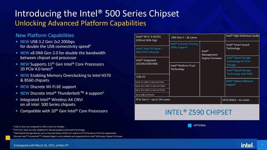 Intel 500 Series Chipset