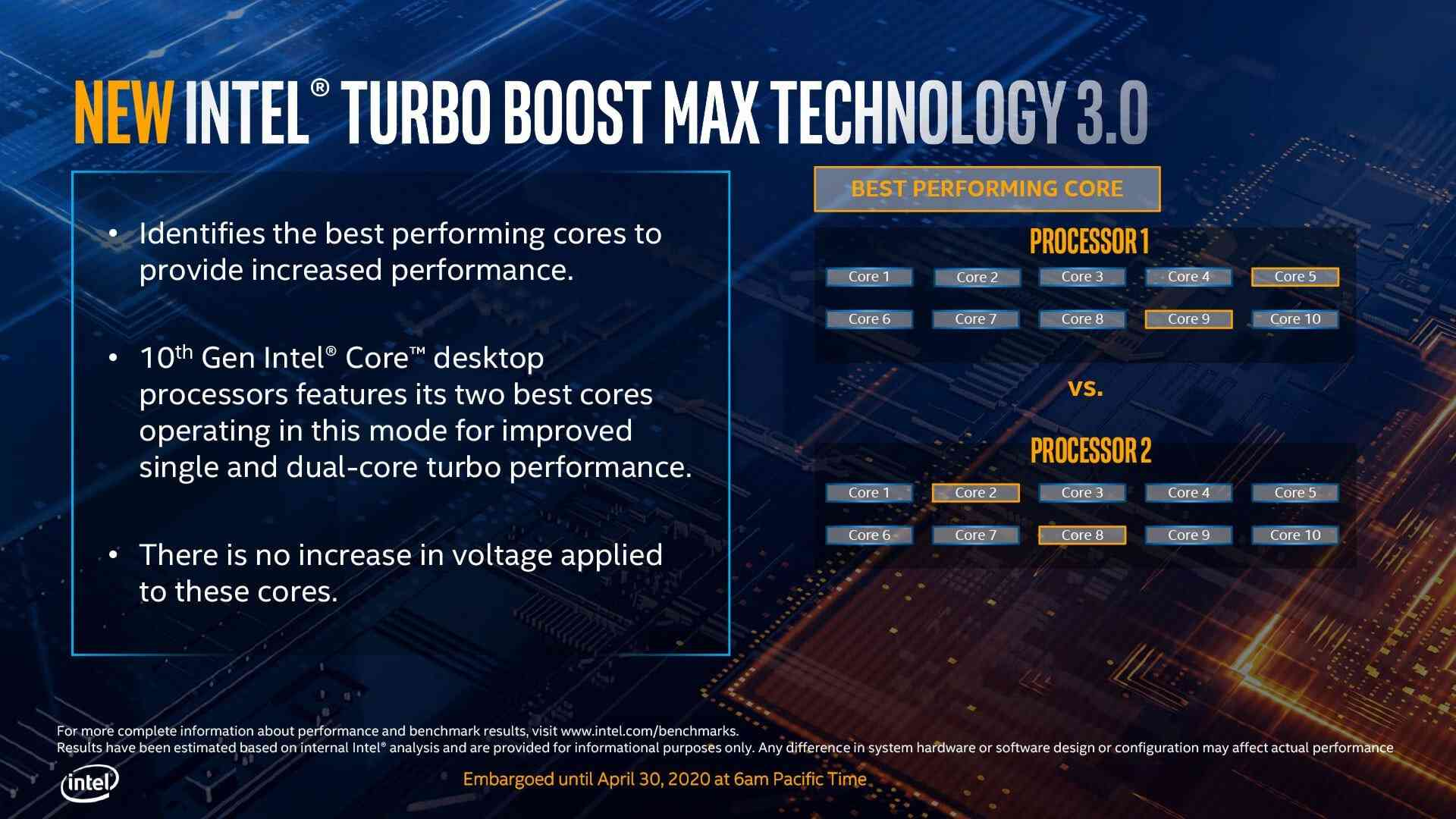 Intel's Turbo Boost Max 3.0 technology.