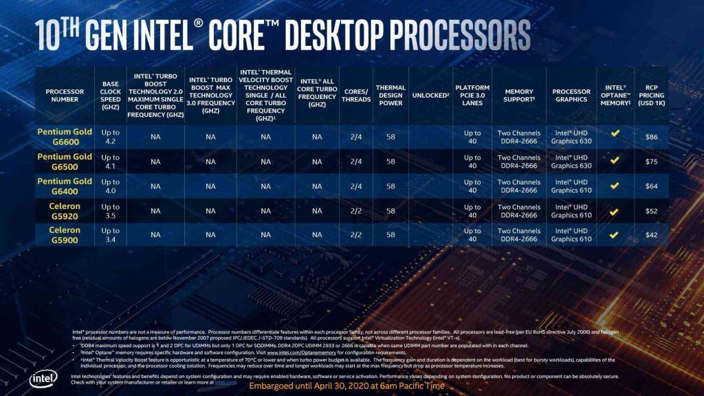 "Intel's 10th Generation ""Comet Lake-S"" Pentium and Celeron All SKUs."
