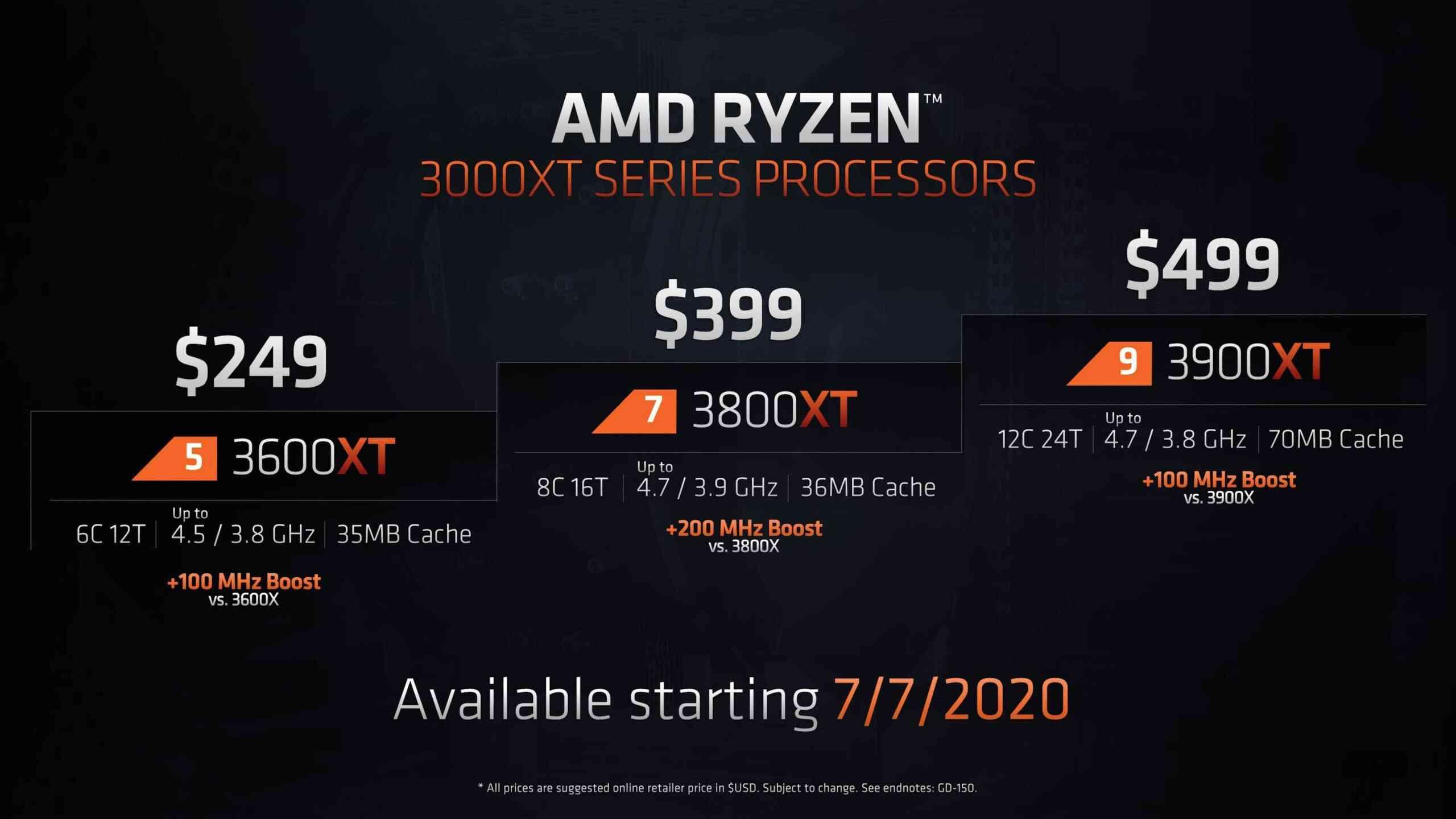 AMD Ryzen 3000XT CPUs Specs, price and launch dates