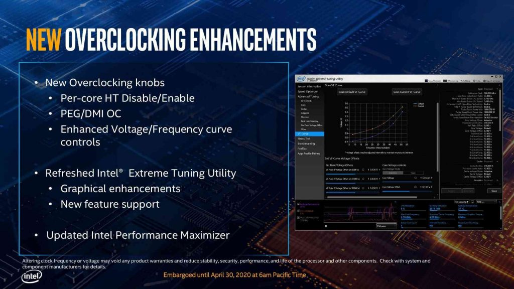 Intel's Overclocking Enhancements in 10th Gent Comet Lake-S CPUs.