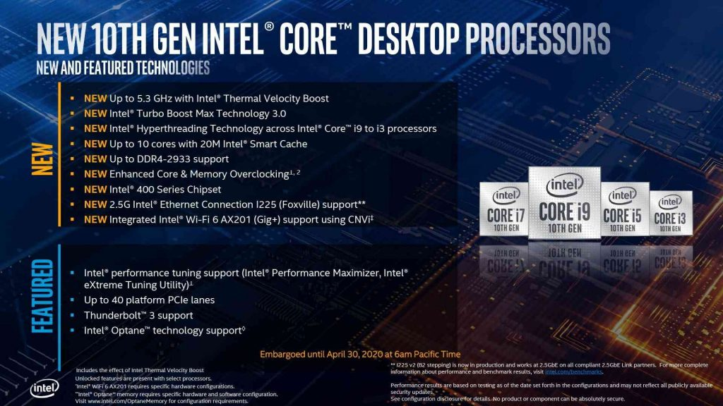 Intel Comet Lake-S processors New and Featured Technology.