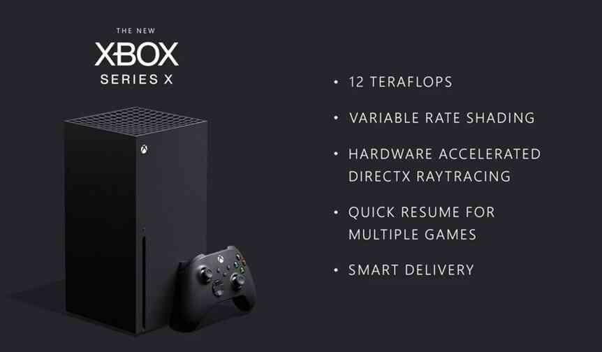 Xbox Series X Console some specs.