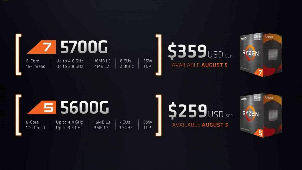 Ryzen 5600G and Ryzen 5700G prices