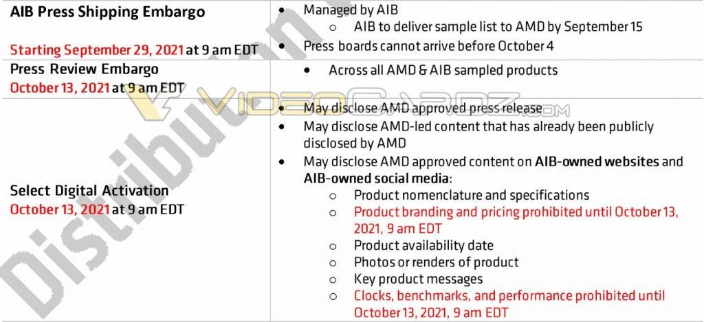 AMD RX 6600 GPU Embargo dates